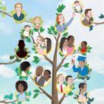 Najlepsze dodatki do dziecięcego pokoju – pufy dziecięce